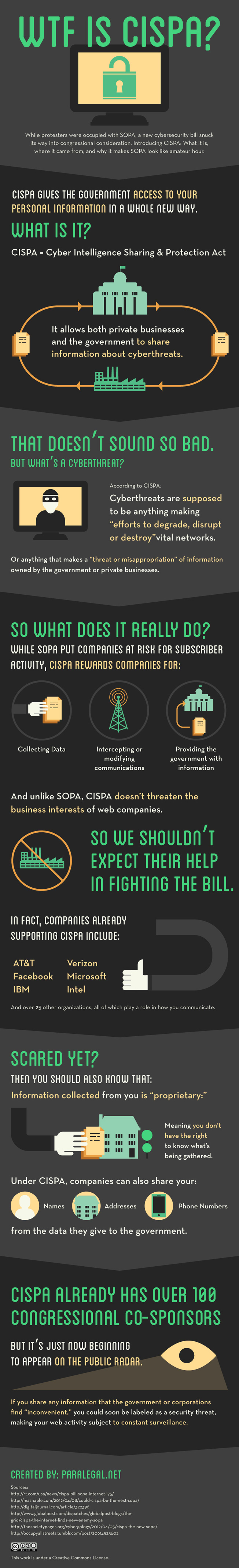 WTF is CISPA Infographic