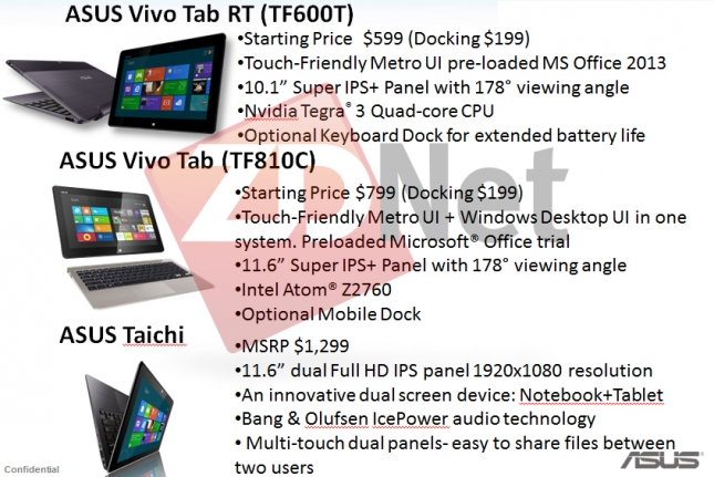 ASUS Windows 8 Tablets Price